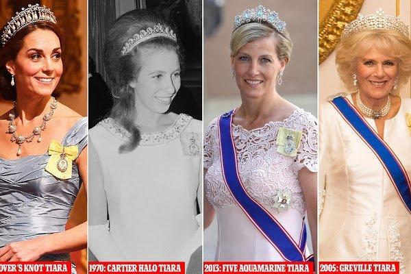 女王天价珠宝借给凯特,连卡米拉都有!唯独梅根禁止借!受偏见?