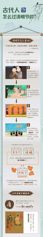 【小知识】唐宋时清明有7天假?古人是怎么过清明节的?