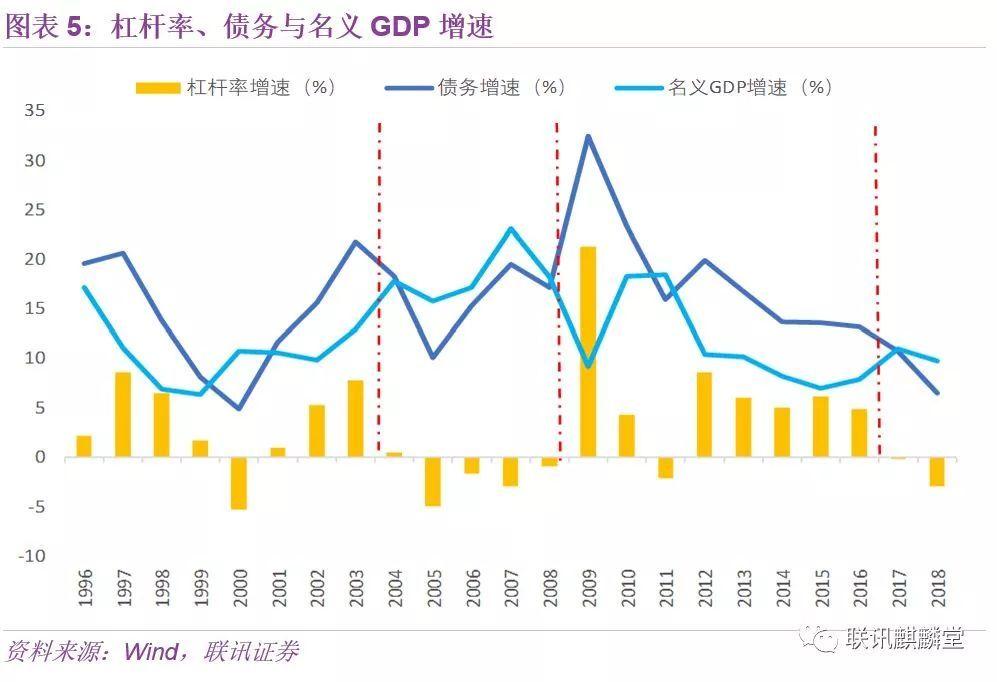 GDP平减指数_马刺gdp