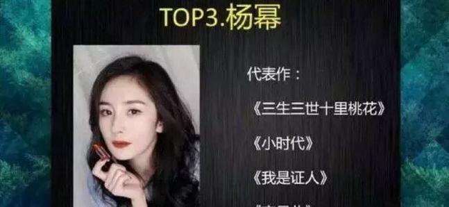 美国杂志评选中国十大演技最烂的演员