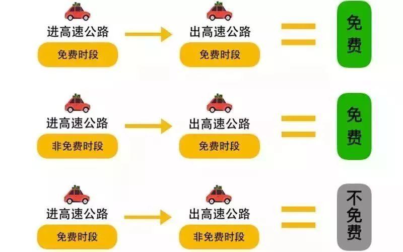<b>清明节~龙岩高速出行提示</b>