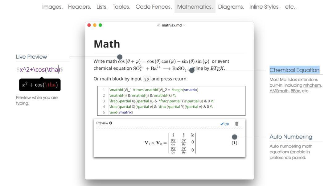 最好用的文字与公式编辑器,这套数学笔记神器送给你