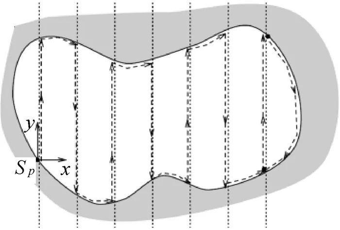 调速电机90w,论文推荐  苗润龙:海洋自主航行器多海湾区域完全遍历路径规划_marine
