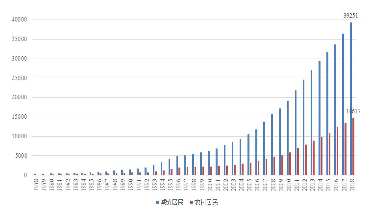我国4000年的gdp排名_2020年世界gdp排名