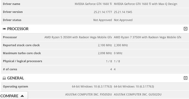 AMD三款新处理器流出:专为笔记本设计