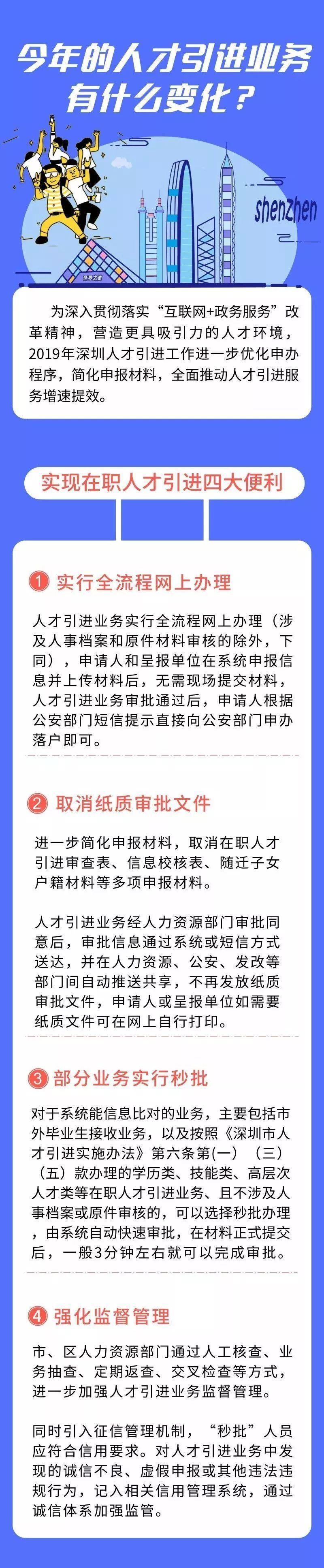 深圳落户新政,30天10万人次火爆咨询!快来看看你是否符合条件!