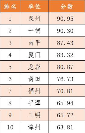 """""""青年大学习""""网上主题团课第四季第六期来啦!(附第五期成绩单)"""