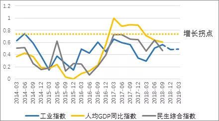 人均gdp指数是什么_迄今最深的分析 房价的本质为阶层博弈与时间战场