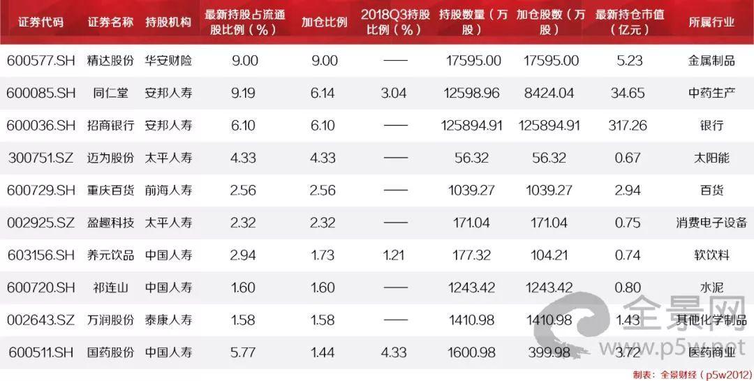 2019现金基金排行榜_2019年4月16日货币基金收益排行