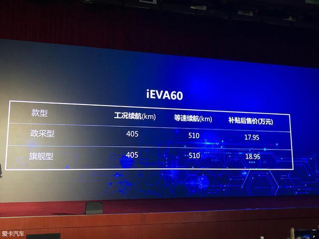 江淮iEVA60正式上市,补贴17.95万后发售