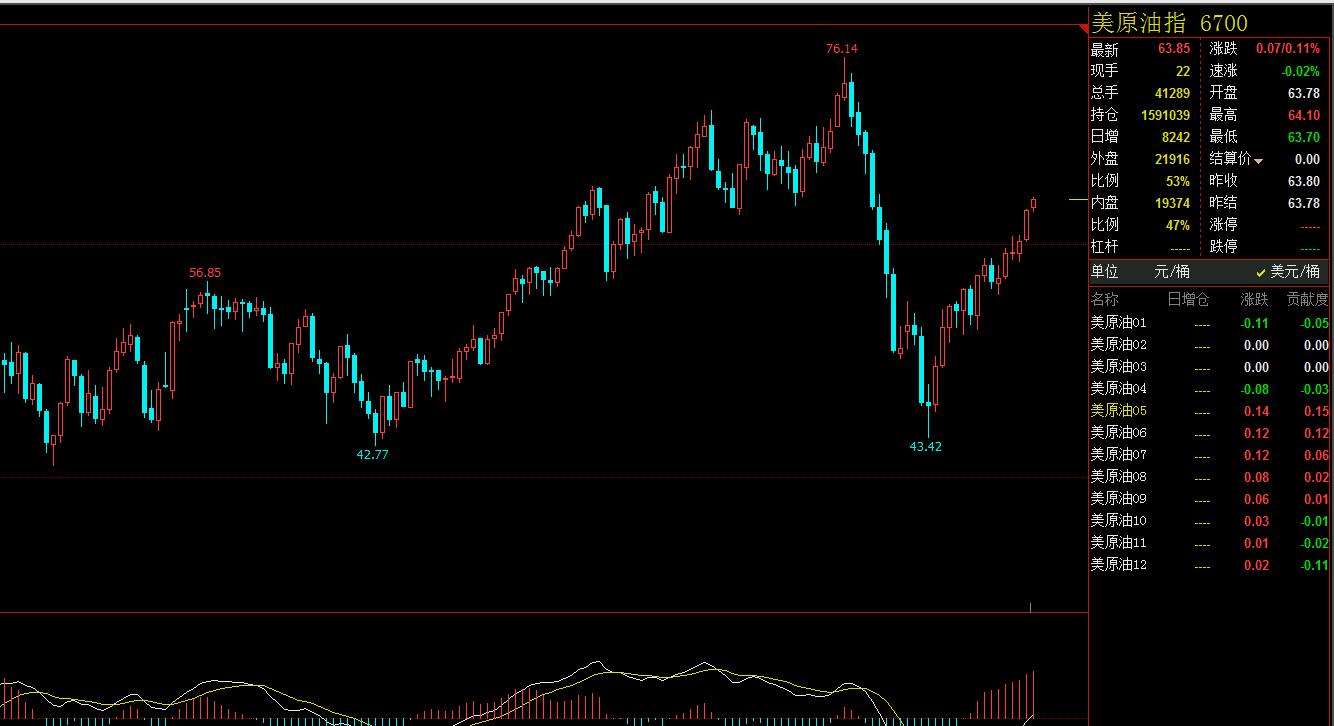 4.9今日原油价格最新行情走势分析 今日国际油价多少钱一吨