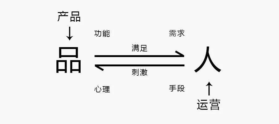 复联4回到过去是什么原理_回到过去