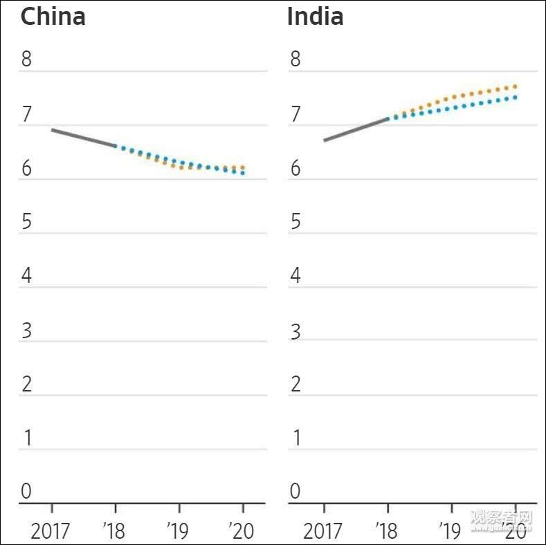 2019年经济总量上升至世界第_2020年经济上升图