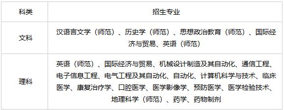 南通大学2019年综合评价录取招生简章已发布,4月19日截止报名
