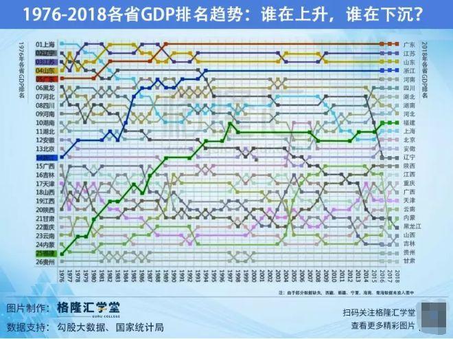 广东2020年gdp总量_广东2020年gdp