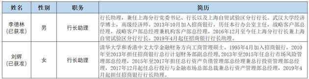 招行高管更替:常务副行长李浩卸任 原国开行纪委书记王云桂拟出任副行长一职