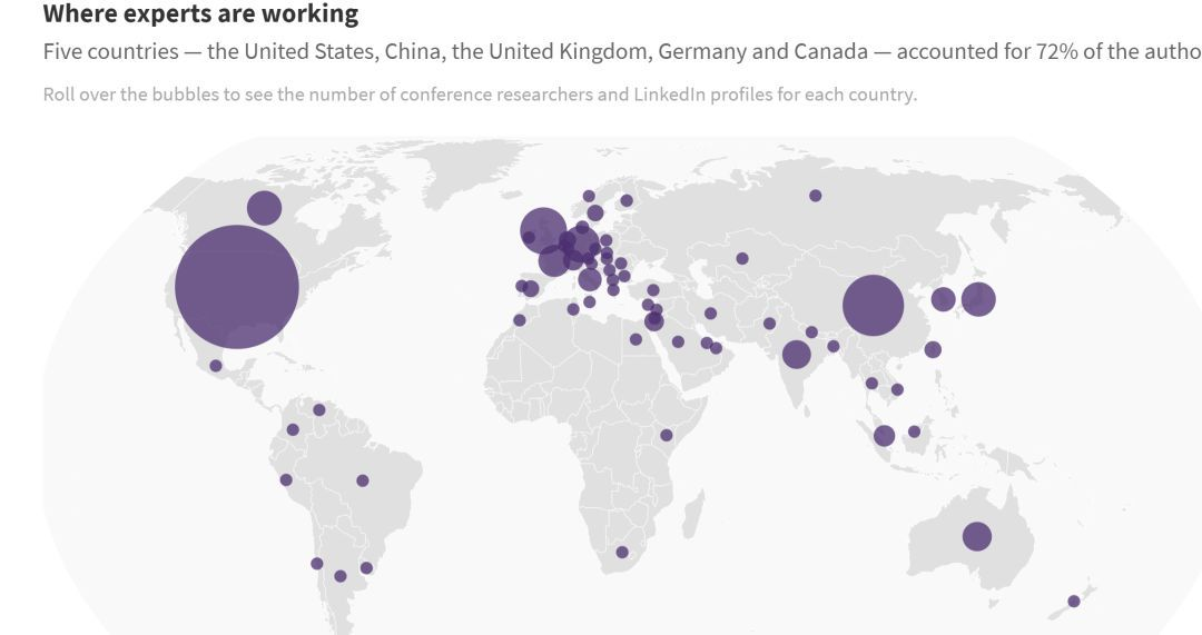 Bengio团队发布最新AI报告:中国高影响力学者数量位居第 2