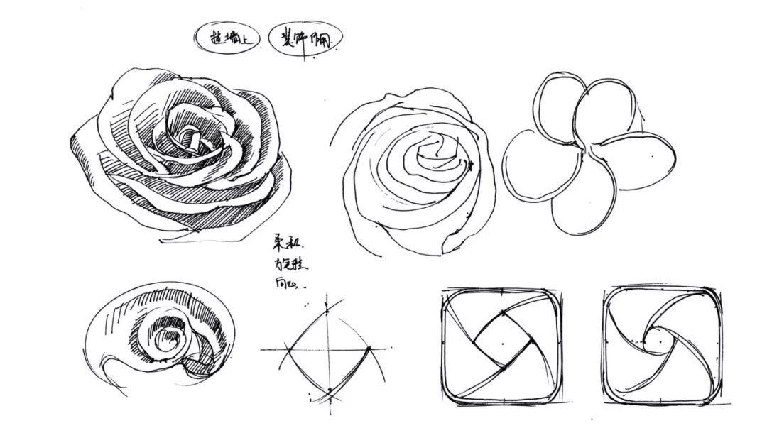 工业设计手绘第一课,什么是工业设计手绘