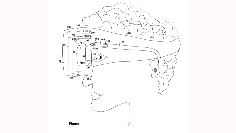 索尼新专利:解决戴眼镜用户的 VR 头显佩戴体验-黑科技