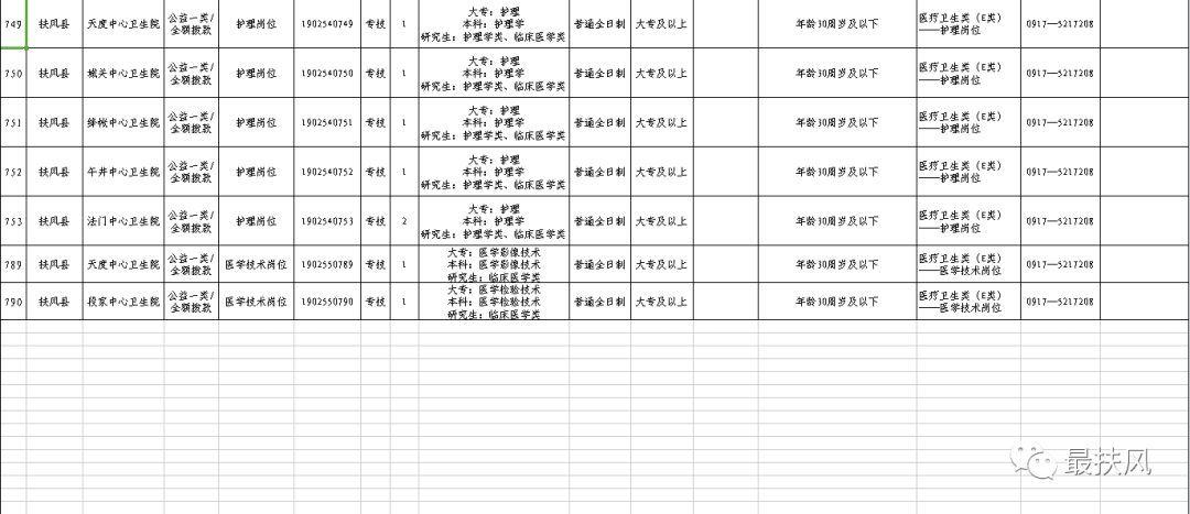 扶风人口_扶风县人民政府