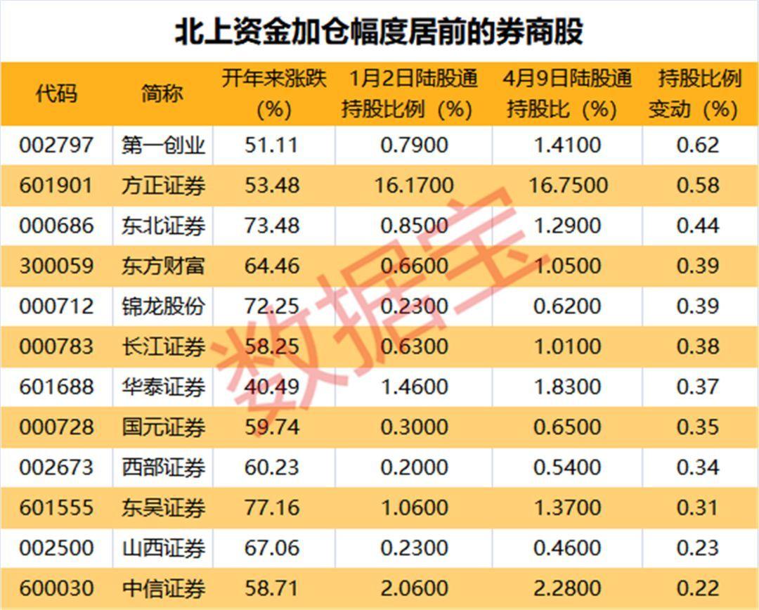 2019年券商业绩排行_百大券商2016年度经营业绩全排名