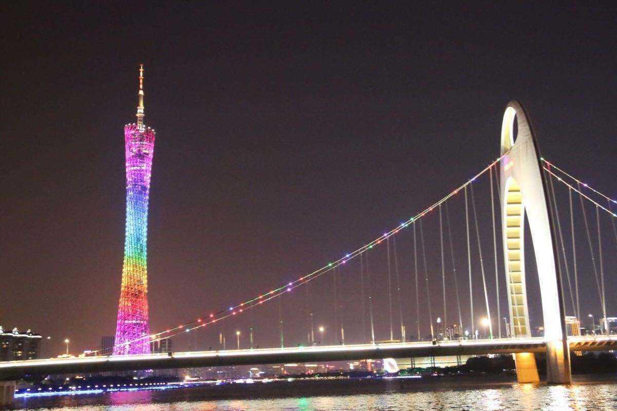 广州经济总量相当于哪个市_广州涉外经济学院宿舍