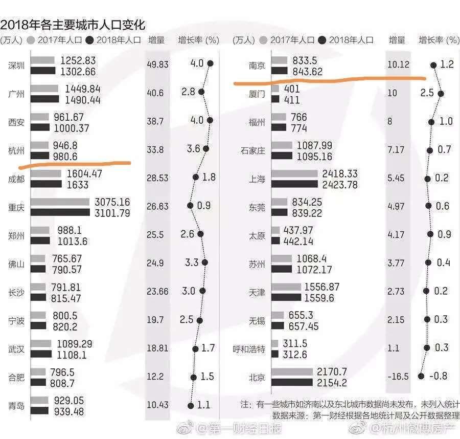 延安市富县人口2020总人数口_富县科技局李琳69式