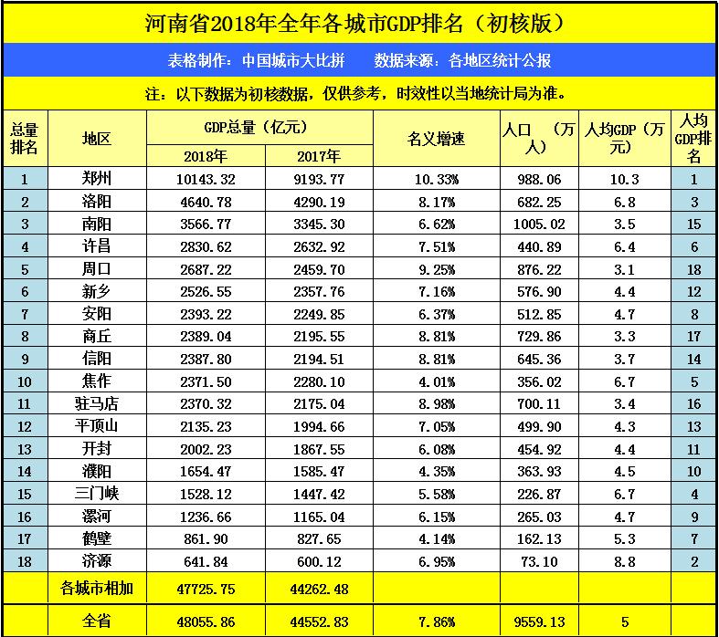 富集人均gdp_广东人说 资源富集 人均GDP曾超香港 未来成为一线大城市