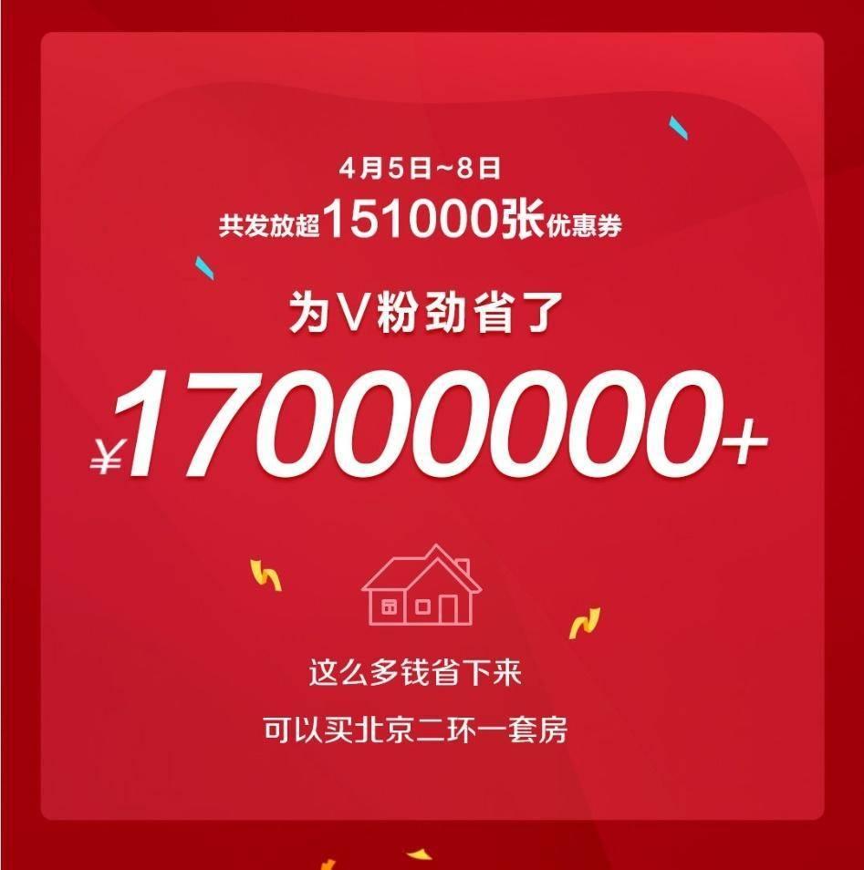 狂送一千七百万+,vivo超级V粉日热度惊人,iQOO再夺三大冠!