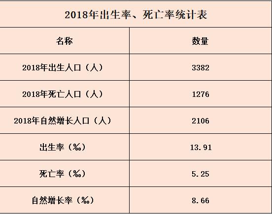 丰宁县各乡镇人口排名_人口普查