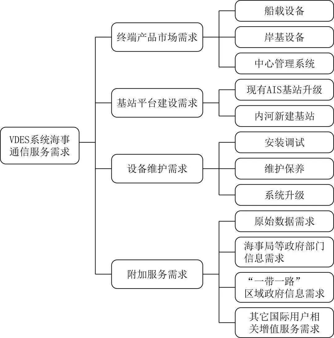 女生殖系统结构图