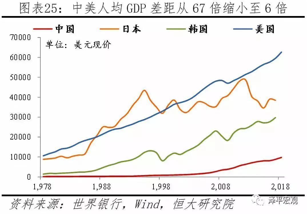 中印历年gdp对比增速_2017年全球最大的黑马 印度或超越法国成为第六