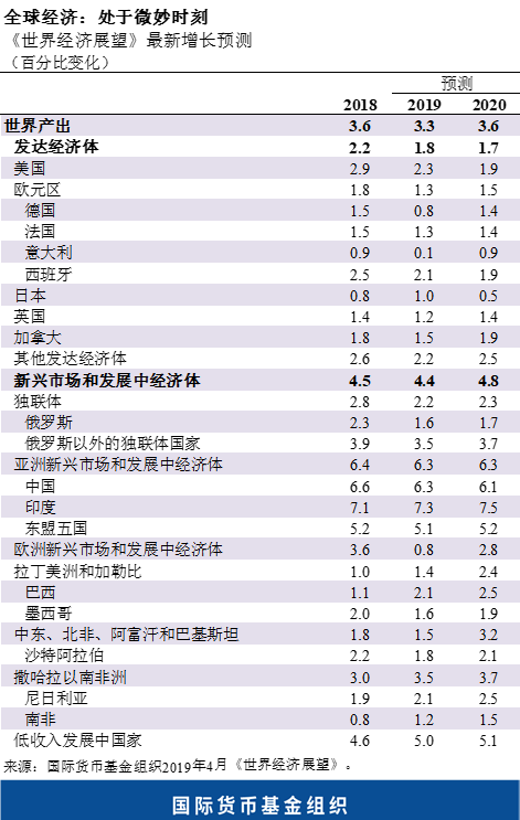 美国2019年GDp是多少美元_中国持有美国国债16年11月份出现连续第六个月下降