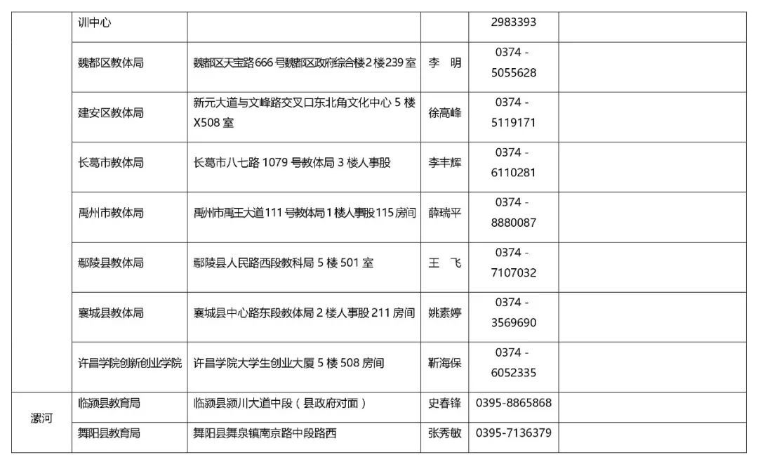 2019nV北经济师证书_...刚,又取消一个证书 2019年新10大高薪职业证书出炉