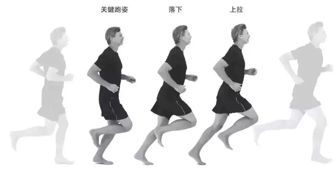 2019中考体育终极得分攻略!初三生必看!