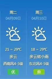 29°C!今明两天气温飙升!趁还没晒黑前赶紧做这件事~