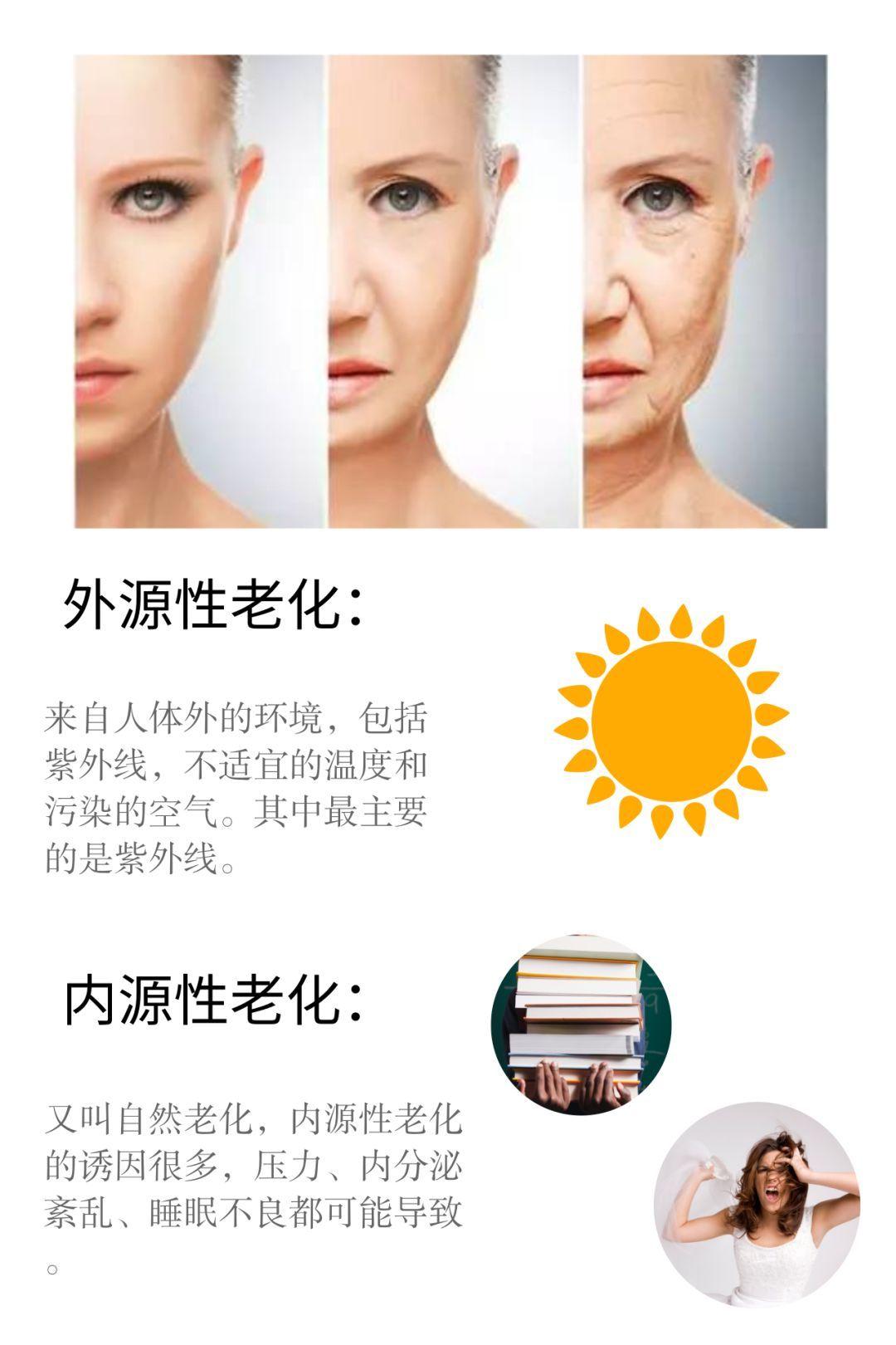 肌肤老化的原因
