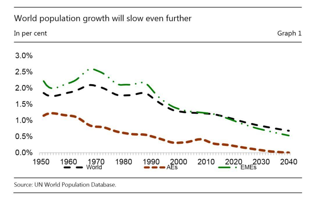 上饶常住人口增长率_上饶地图
