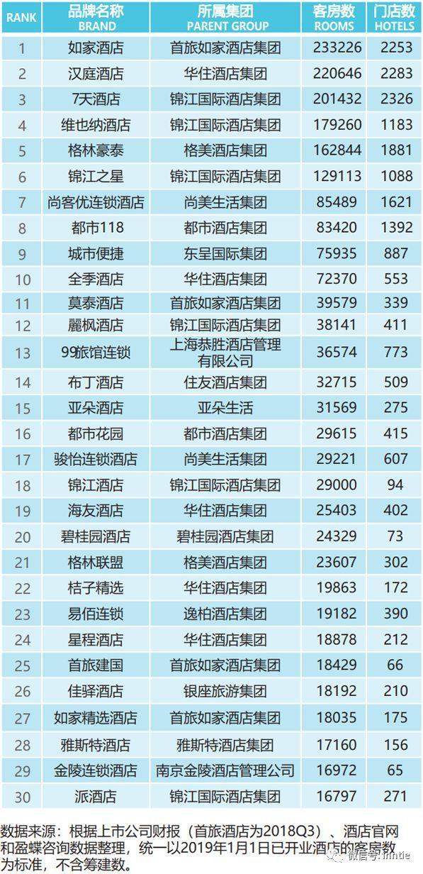 2019公司排行榜_7中国公司入围财富最受赞赏榜 手机新浪网