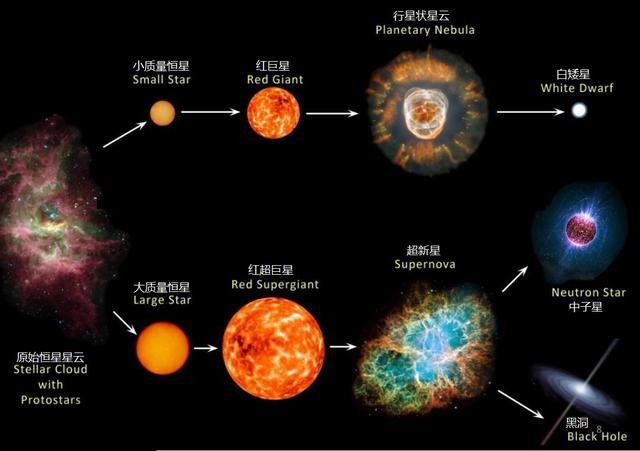 人类探索宇宙的意义_第一张黑洞照片问世,位于椭圆星系M87中心,是太阳质量的65亿倍 ...