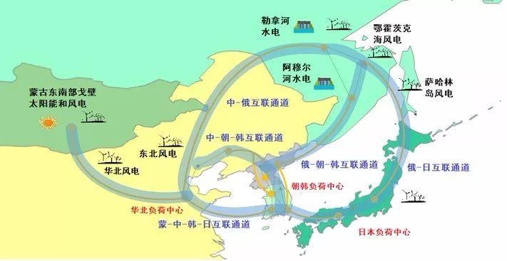东北亚gdp_东亚 我们能联合起来吗