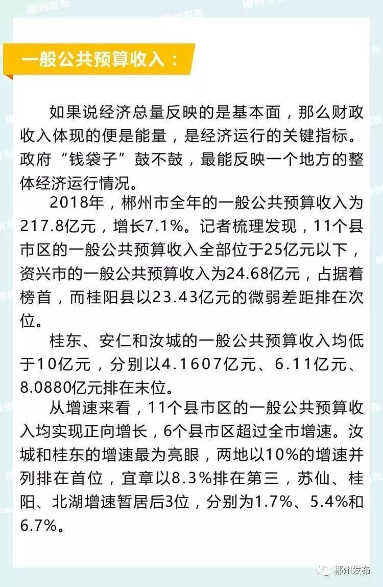 桂阳gdp_桂阳财政收入与GDP关联度分析(3)