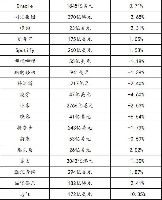 微视推新版加码互动视频;苏宁小店开测生鲜预售功能丨【每日播报