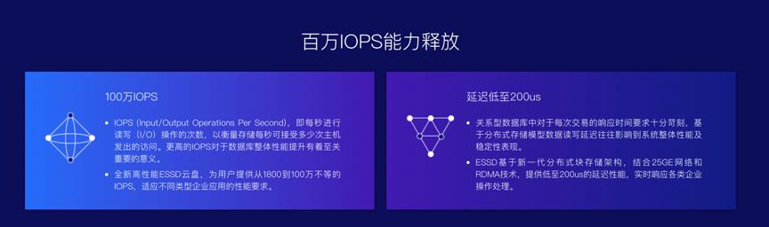 释放百万IOPS性能!阿里云数据库下一代存储介质ESSD云盘来了!