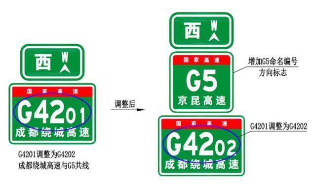 全省营运高速公路都要进行调整,主要调整高速公路命名编号与里程桩号,涉及高速公路(出)入口、命名编号、方向确认、里程桩号等相关标志.