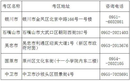 宁夏2019年上半年中小学教资面试公告