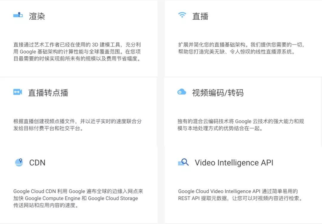 阿里、华为、谷歌、亚马逊都在抢视频云风口,百度智能云缘何能脱颖而出?