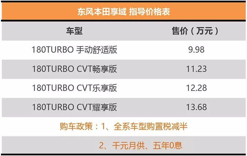 新车  |  东风本田享域正式上市  售9.98-13.68万元  |  Y车评