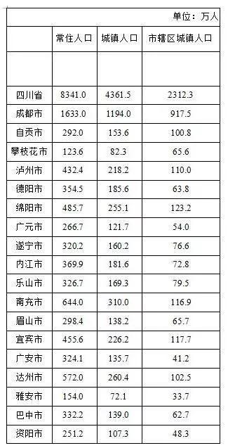 长宁镇常住人口有多少_寻乌县长宁镇地图