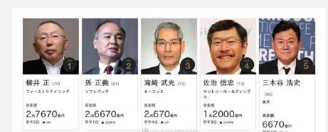 优衣库老板成日本首富隔2年重夺日本首富